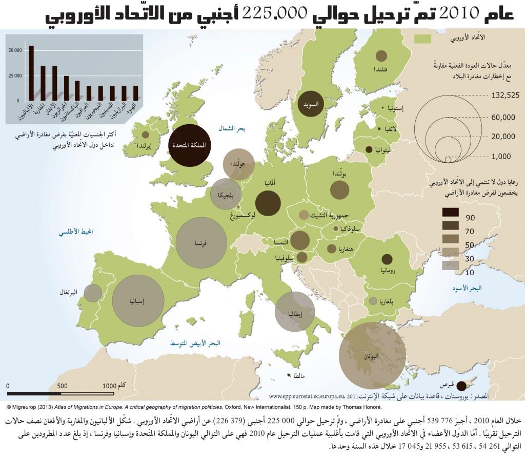 عام 2010 تمّ ترحيل حوالي 000 225 أجنبي من الاتّحاد الأوروبي
