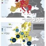 الحدّ الأقصى لفترة احتجاز الأجانب في الاتحاد الأوروبي