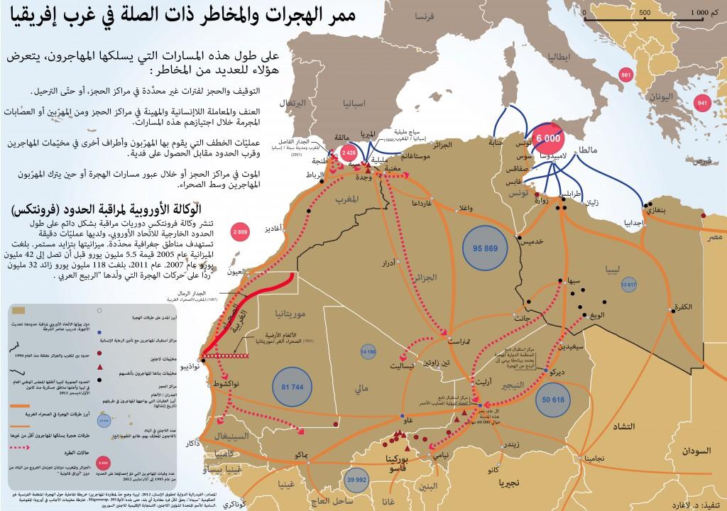 ممر الهجرات والمخاطر ذات الصلة في غرب إفريقيا
